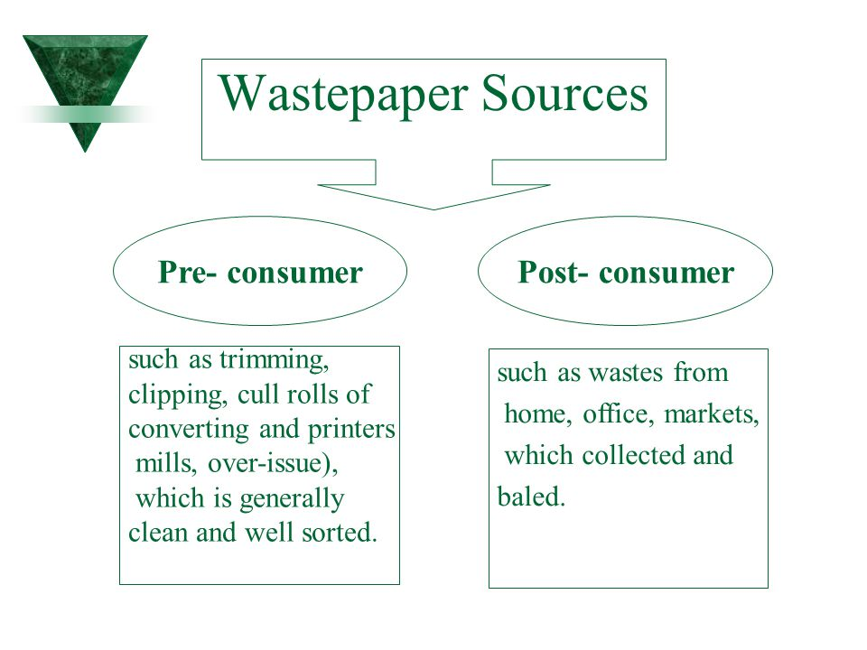 such as trimming, clipping, cull rolls of converting and printers mills, over-issue), which is generally clean and well sorted. Wastepaper Sources Pre