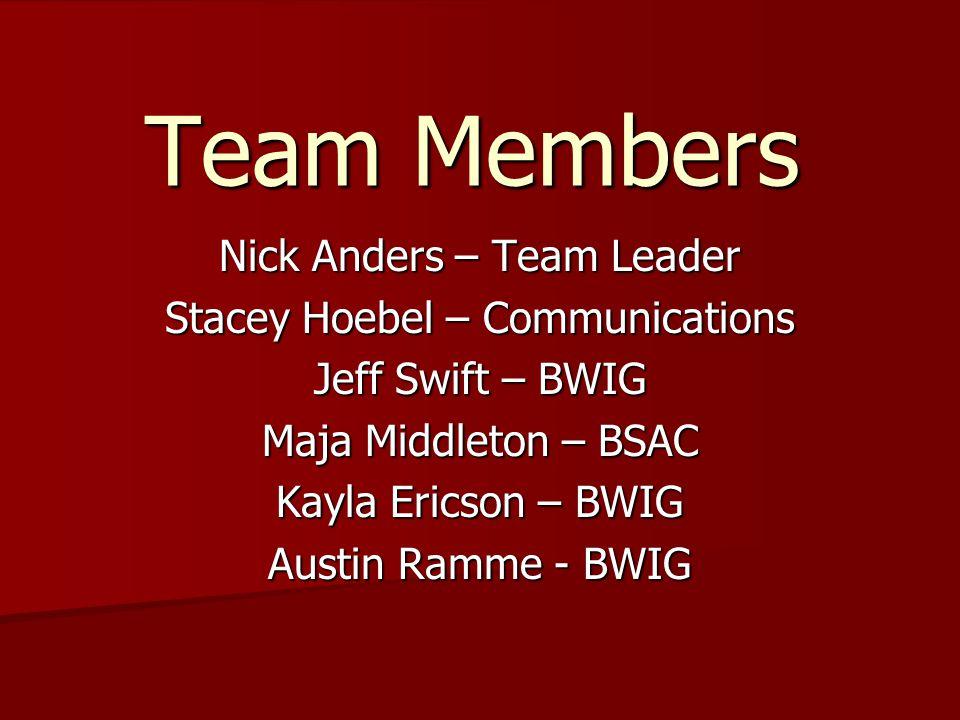 Team Members Nick Anders – Team Leader Stacey Hoebel – Communications Jeff Swift – BWIG Maja Middleton – BSAC Kayla Ericson – BWIG Austin Ramme - BWIG