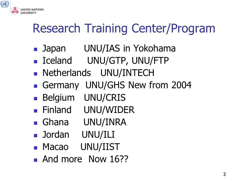 3 Research Training Center/Program Japan UNU/IAS in Yokohama Iceland UNU/GTP, UNU/FTP Netherlands UNU/INTECH Germany UNU/GHS New from 2004 Belgium UNU/CRIS Finland UNU/WIDER Ghana UNU/INRA Jordan UNU/ILI Macao UNU/IIST And more Now 16