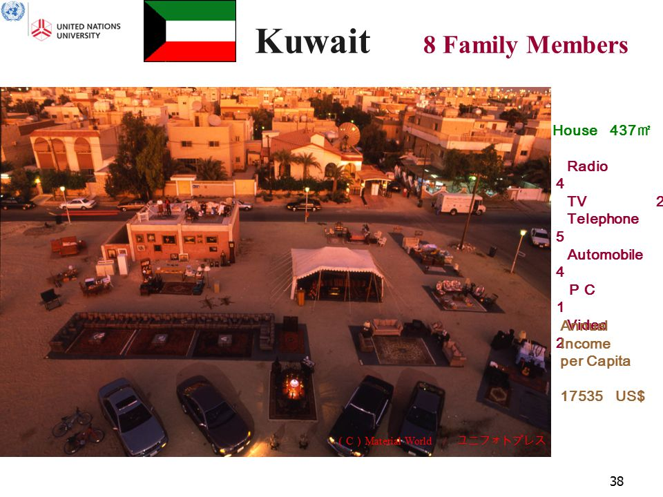 38 Kuwait 8 Family Members House 437 ㎡ Radio 4 TV 2 Telephone 5 Automobile 4 PC 1 Video 2 Annual Income per Capita 17535 US$ ( C ) Material World / ユニ