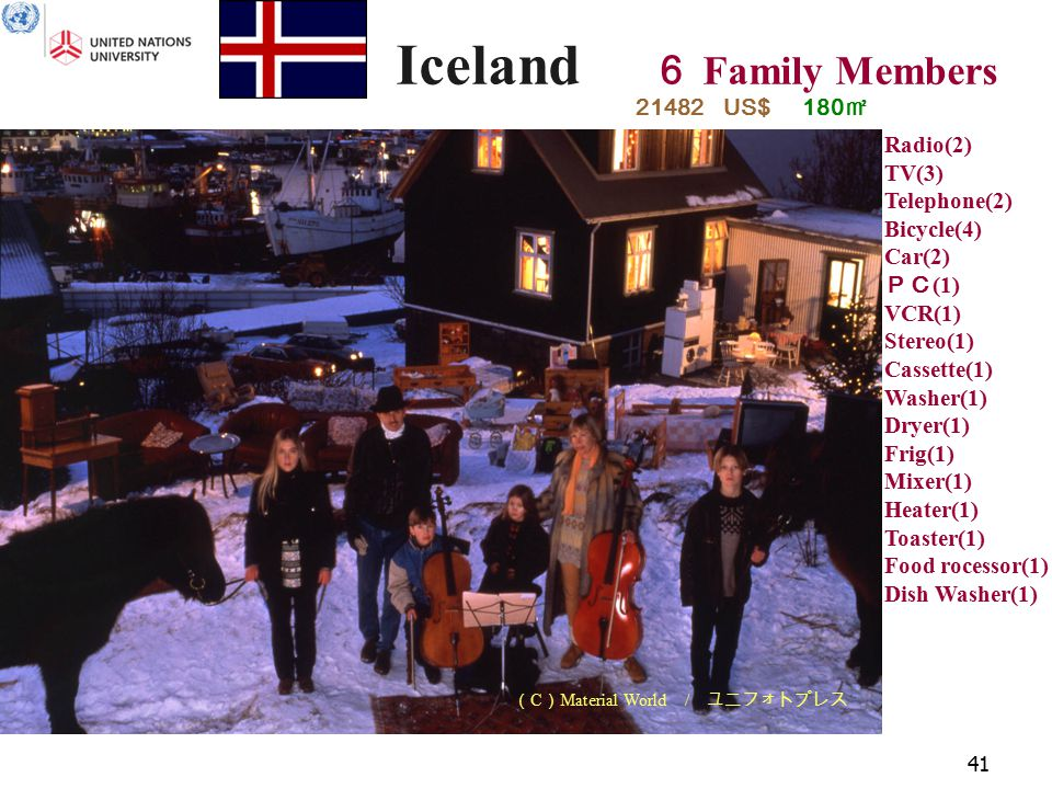41 Iceland 6 Family Members 180 ㎡ Radio(2) TV(3) Telephone(2) Bicycle(4) Car(2) PC (1) VCR(1) Stereo(1) Cassette(1) Washer(1) Dryer(1) Frig(1) Mixer(1) Heater(1) Toaster(1) Food rocessor(1) Dish Washer(1) 21482 US$ ( C ) Material World / ユニフォトプレス