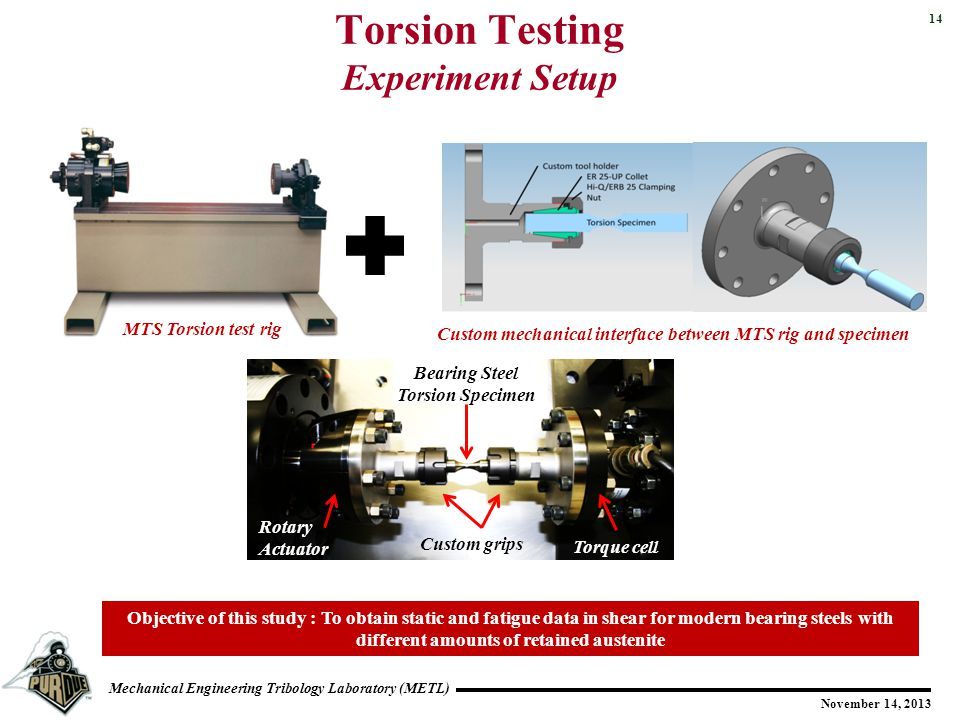 14 Mechanical Engineering Tribology Laboratory (METL) November 14, 2013 Torsion Testing Experiment Setup Custom mechanical interface between MTS rig and specimen Bearing Steel Torsion Specimen Custom grips Rotary Actuator Torque cell MTS Torsion test rig Objective of this study : To obtain static and fatigue data in shear for modern bearing steels with different amounts of retained austenite