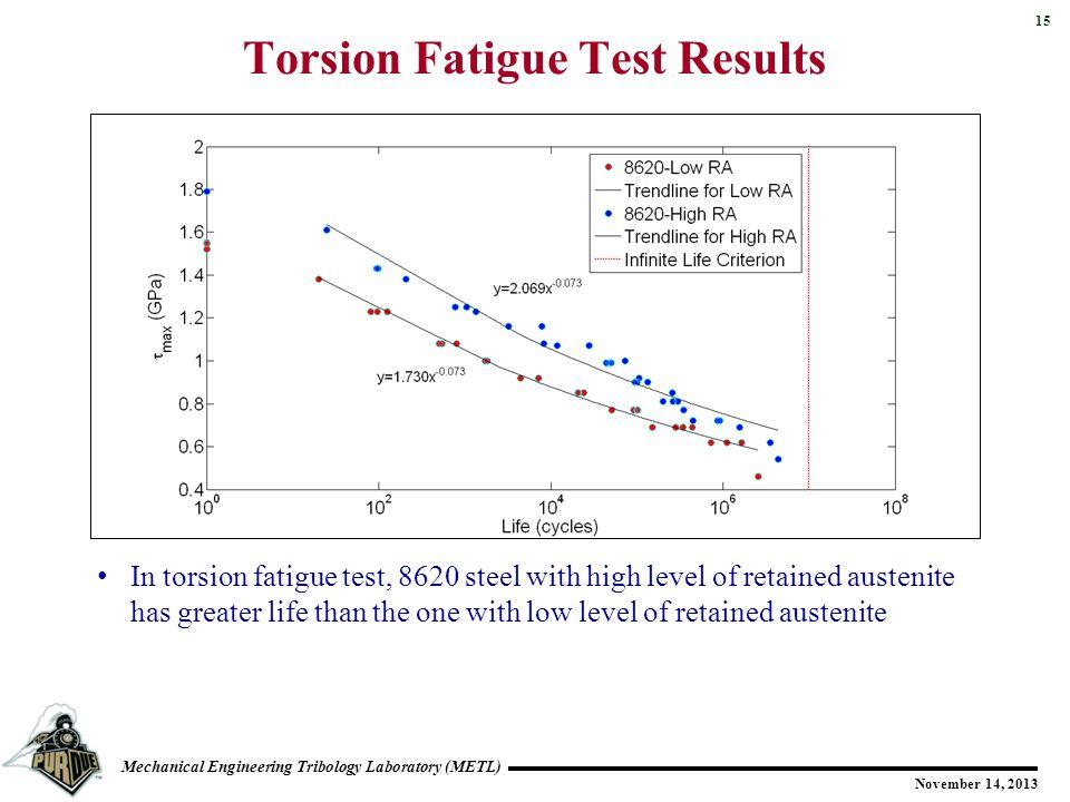 15 Mechanical Engineering Tribology Laboratory (METL) November 14, 2013 Torsion Fatigue Test Results In torsion fatigue test, 8620 steel with high lev