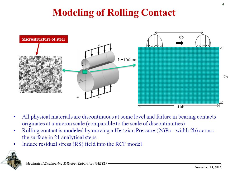 6 Mechanical Engineering Tribology Laboratory (METL) November 14, 2013 Modeling of Rolling Contact 6b 7b 10b All physical materials are discontinuous at some level and failure in bearing contacts originates at a micron scale (comparable to the scale of discontinuities) Rolling contact is modeled by moving a Hertzian Pressure (2GPa - width 2b) across the surface in 21 analytical steps Induce residual stress (RS) field into the RCF model b=100μm Microstructure of steel