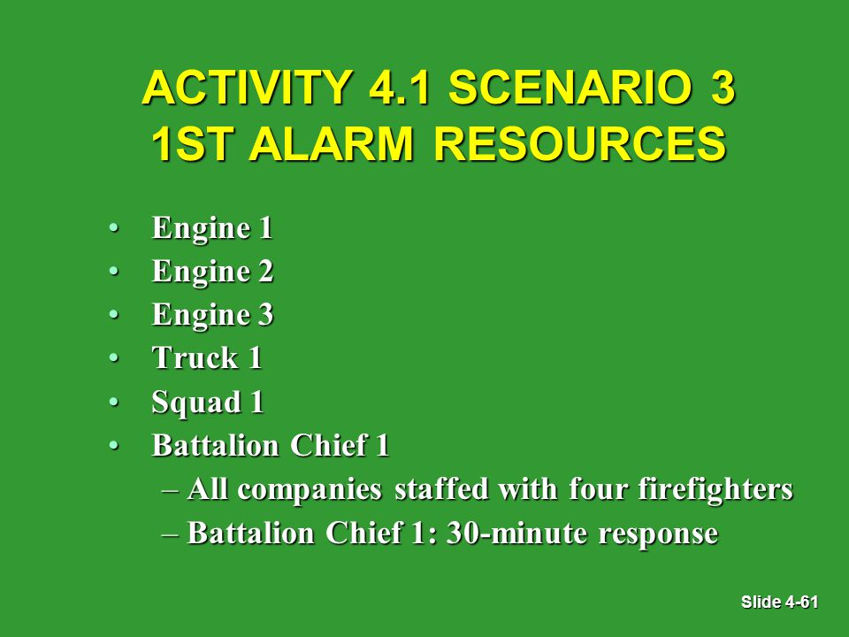 Slide 4-61 ACTIVITY 4.1 SCENARIO 3 1ST ALARM RESOURCES Engine 1Engine 1 Engine 2Engine 2 Engine 3Engine 3 Truck 1Truck 1 Squad 1Squad 1 Battalion Chief 1Battalion Chief 1 – All companies staffed with four firefighters – Battalion Chief 1: 30-minute response