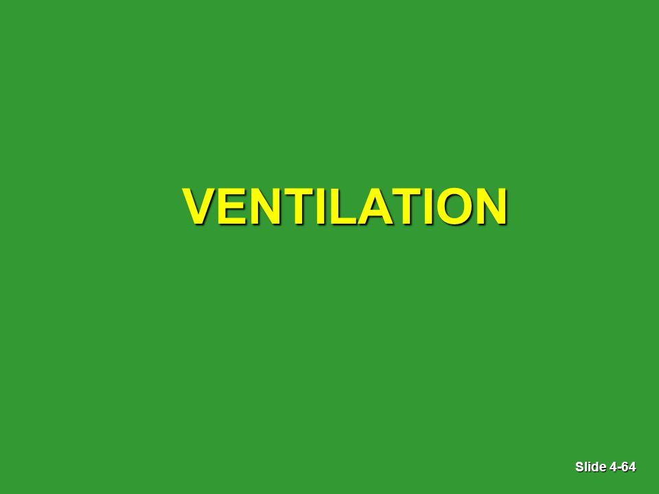 Slide 4-64 VENTILATION