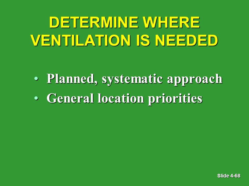 Slide 4-68 DETERMINE WHERE VENTILATION IS NEEDED Planned, systematic approachPlanned, systematic approach General location prioritiesGeneral location priorities