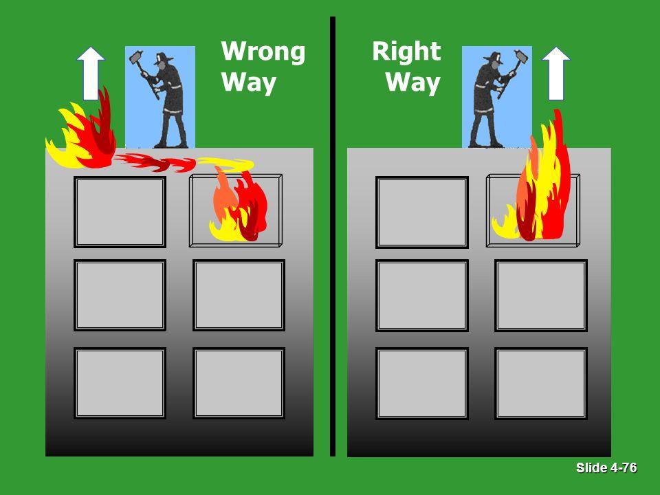 Slide 4-76 Wrong Way Right Way