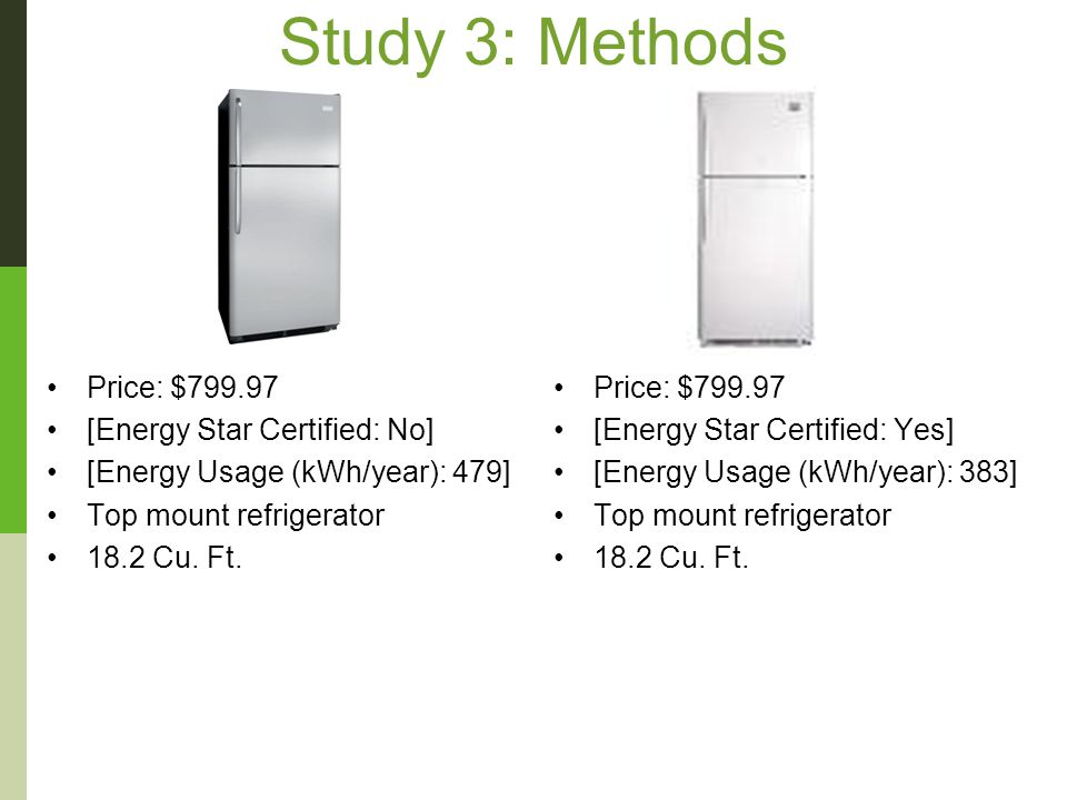 Study 3: Methods Price: $799.97 [Energy Star Certified: No] [Energy Usage (kWh/year): 479] Top mount refrigerator 18.2 Cu.