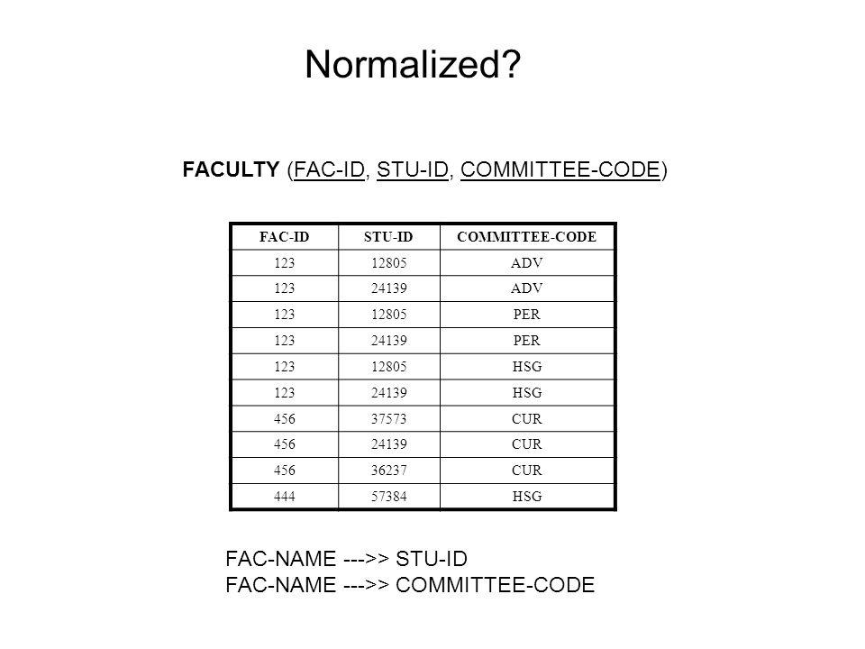FACULTY (FAC-ID, STU-ID, COMMITTEE-CODE) FAC-IDSTU-IDCOMMITTEE-CODE 12312805ADV 12324139ADV 12312805PER 12324139PER 12312805HSG 12324139HSG 45637573CU