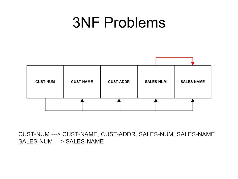 3NF Problems CUST-NUM ---> CUST-NAME, CUST-ADDR, SALES-NUM, SALES-NAME SALES-NUM ---> SALES-NAME