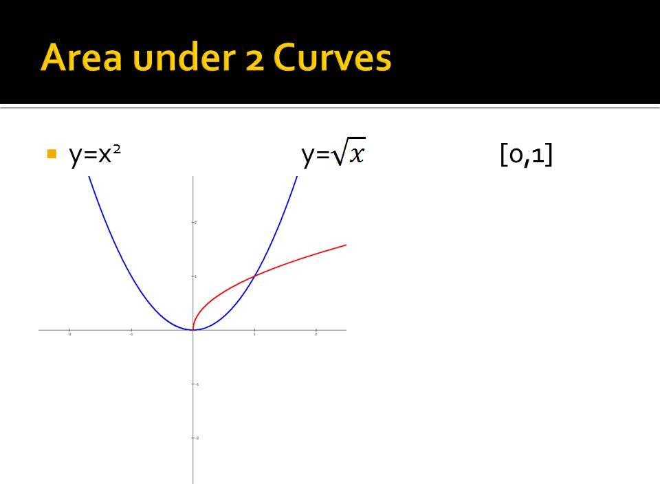  y=x 2 y= [0,1]