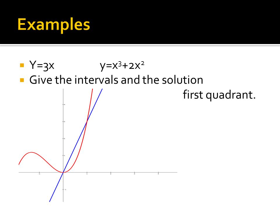  Y=3xy=x 3 +2x 2  Give the intervals and the solution  first quadrant.