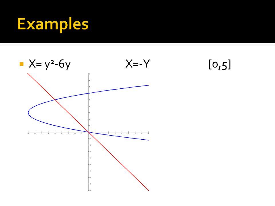  X= y 2 -6yX=-Y[0,5]