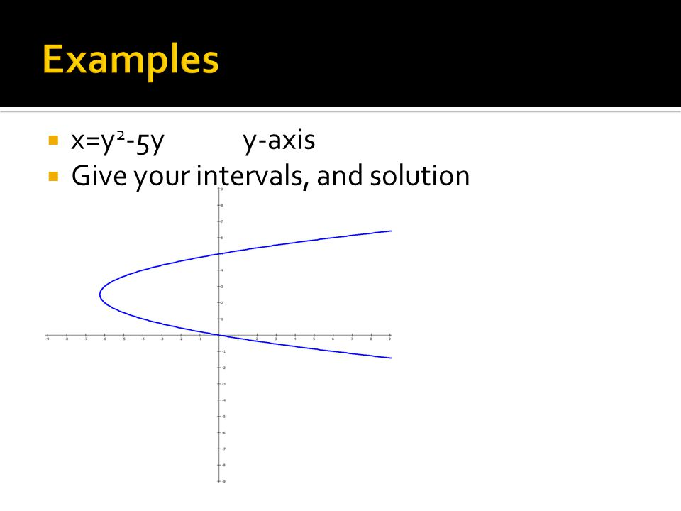  x=y 2 -5yy-axis  Give your intervals, and solution
