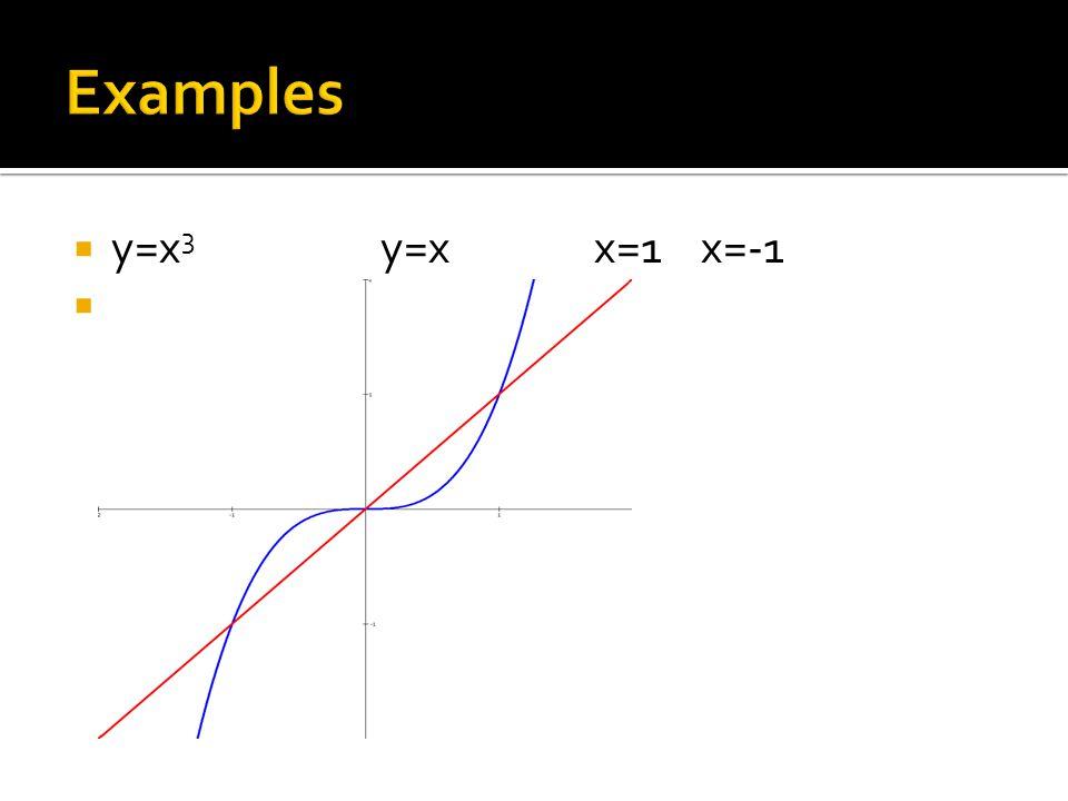  y=x 3 y=x x=1x=-1 