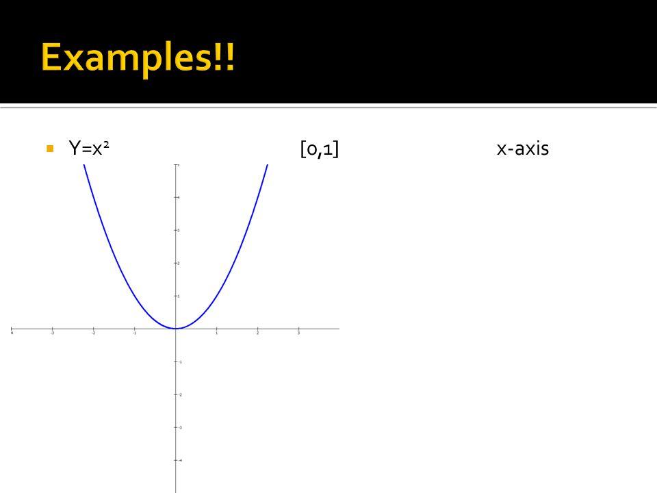  Y=x 2 [0,1]x-axis