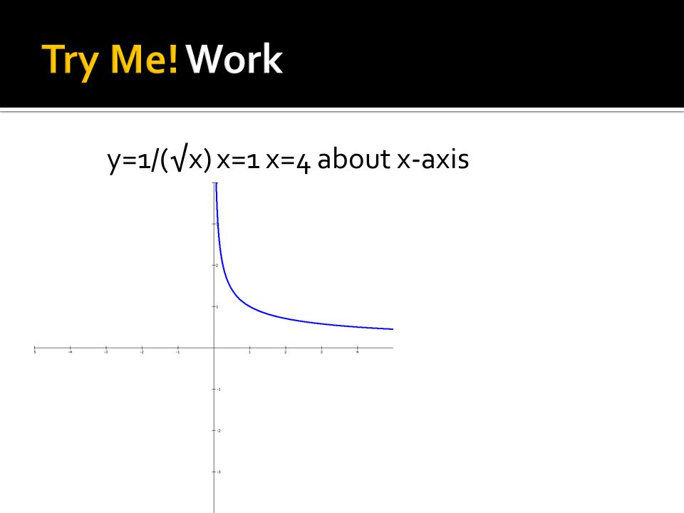 y=1/(√x) x=1 x=4 about x-axis