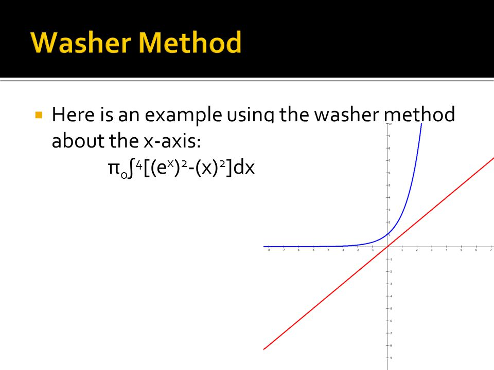 Here is an example using the washer method about the x-axis: π 0 ∫ 4 [(e x ) 2 -(x) 2 ]dx