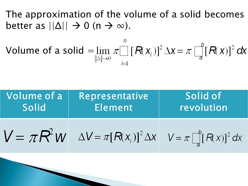 To find the volume of a solid of revolution with the disk method, use one of the following: Horizontal Axis of Revolution Vertical Axis of Revolution