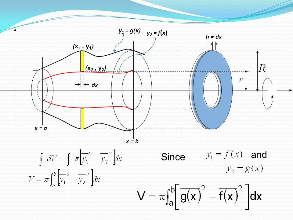 (x 1, y 1 ) (x 2, y 2 ) x = a x = b dx h = dx y 1 = g(x) y 2 = f(x) Since and