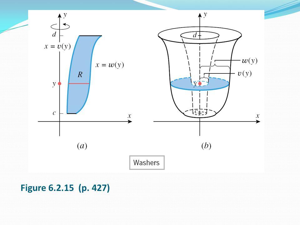 Figure 6.2.15 (p. 427)