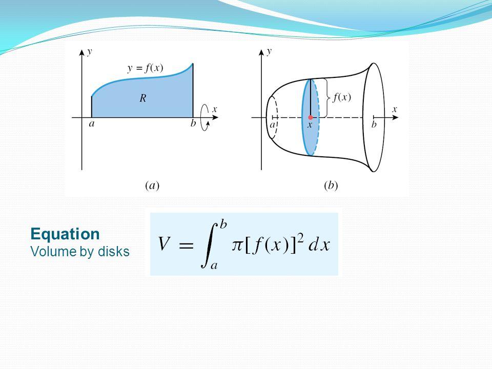 Equation Volume by disks