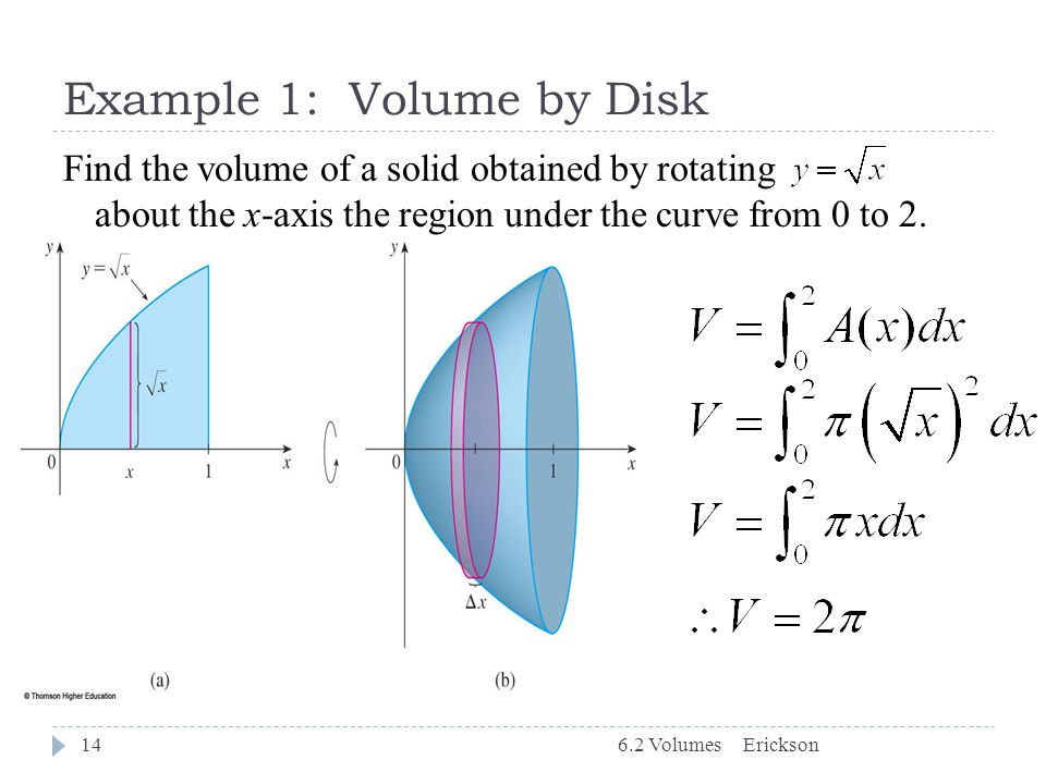 Example 1: Volume by Disk 6.2 Volumes14 Find the volume of a solid obtained by rotating about the x-axis the region under the curve from 0 to 2. Erick