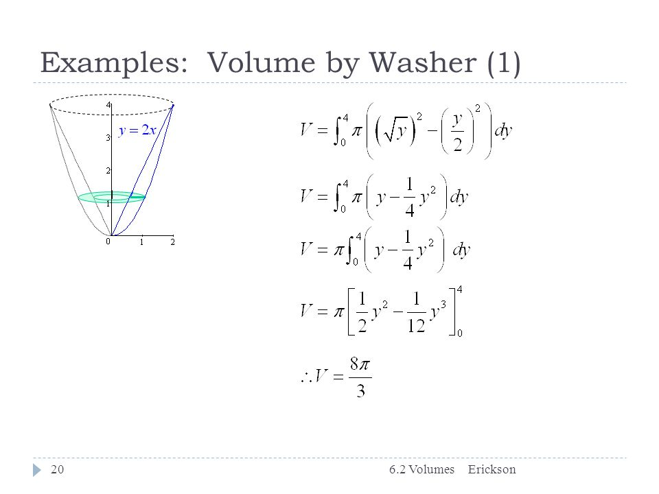 Examples: Volume by Washer (1) Erickson6.2 Volumes20