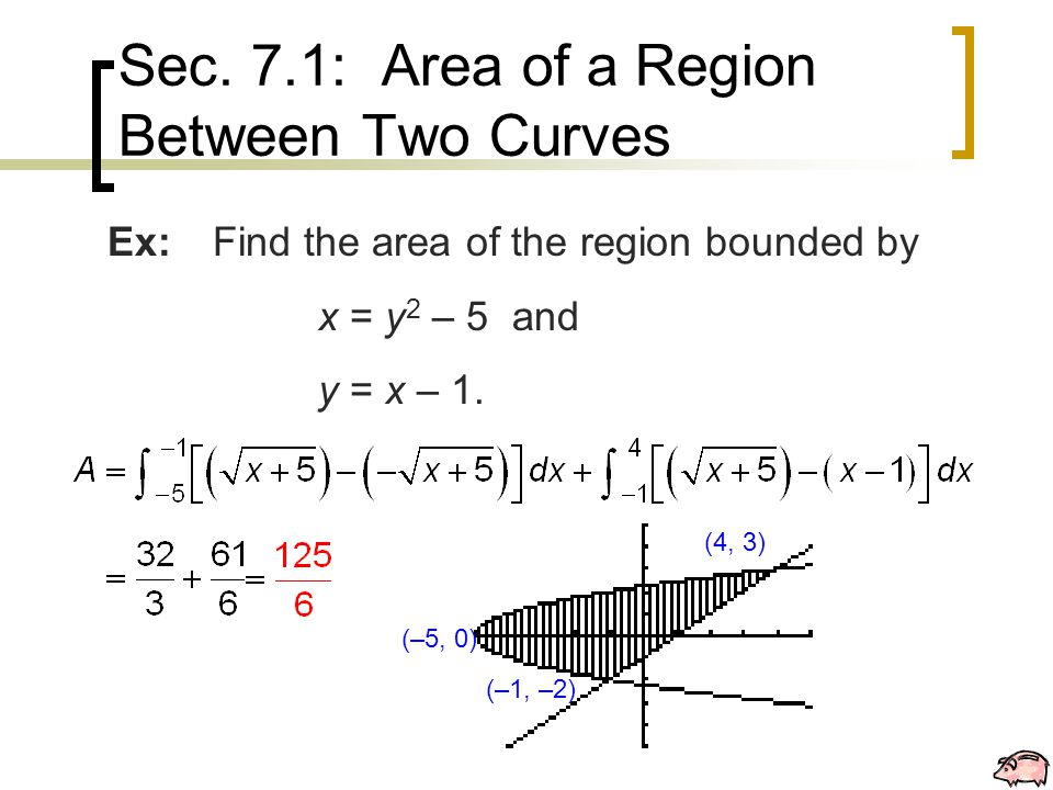 Sec. 7.1: Area of a Region Between Two Curves Ex:Find the area of the region bounded by x = y 2 – 5 and y = x – 1. (–1, –2) (4, 3) (–5, 0)
