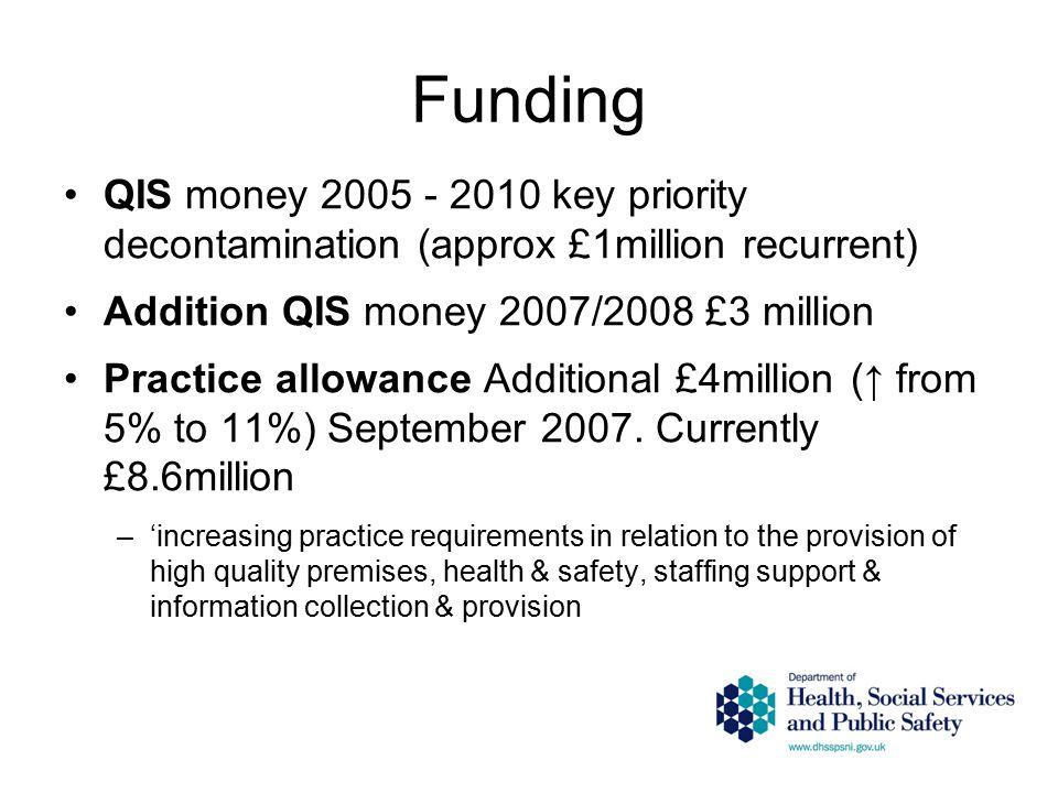 Funding QIS money 2005 - 2010 key priority decontamination (approx £1million recurrent) Addition QIS money 2007/2008 £3 million Practice allowance Add