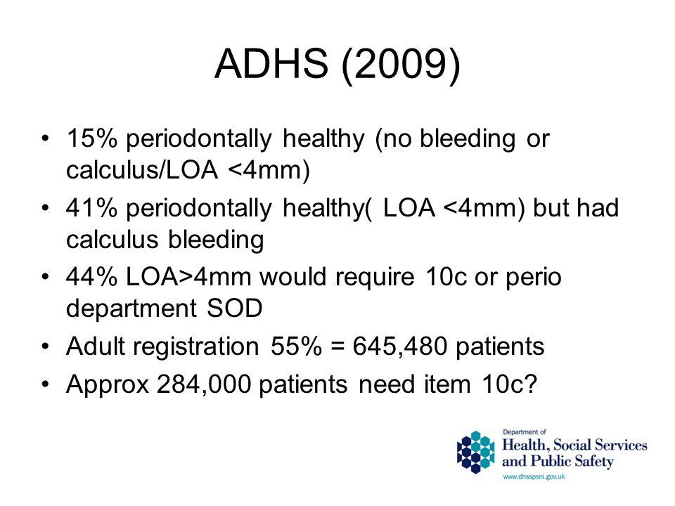 ADHS (2009) 15% periodontally healthy (no bleeding or calculus/LOA <4mm) 41% periodontally healthy( LOA <4mm) but had calculus bleeding 44% LOA>4mm wo