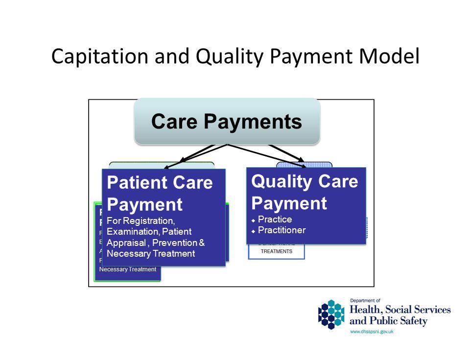 Care Payments Patient Care Payment For Registration, Examination, Patient Appraisal, Prevention & Necessary Treatment Patient Care Payment For Registr