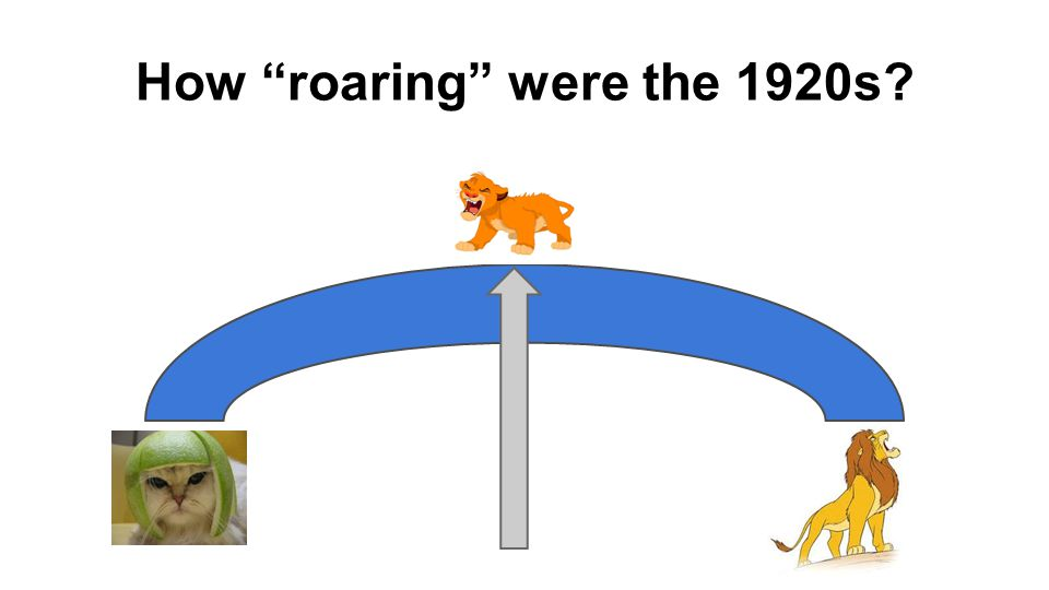 How roaring were the 1920s?