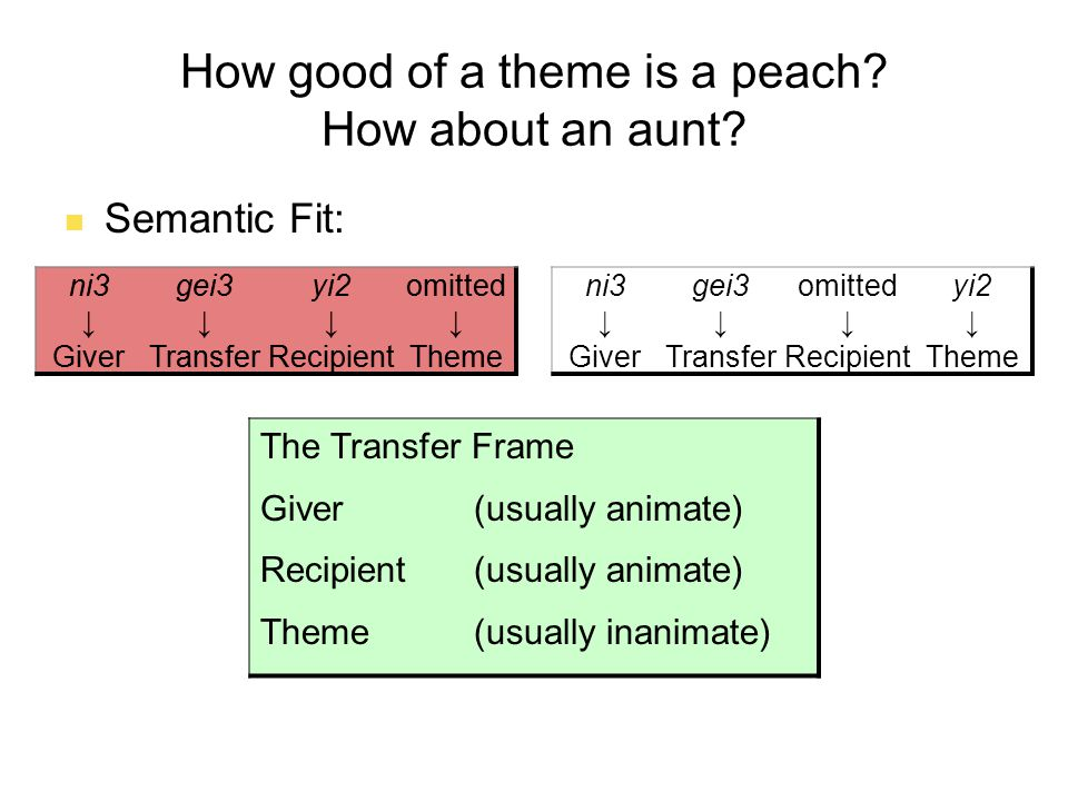 How good of a theme is a peach. How about an aunt.