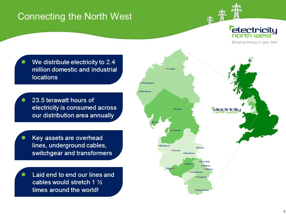 4 Connecting the North West We distribute electricity to 2.4 million domestic and industrial locations 23.5 terawatt hours of electricity is consumed across our distribution area annually Key assets are overhead lines, underground cables, switchgear and transformers Laid end to end our lines and cables would stretch 1 ½ times around the world!