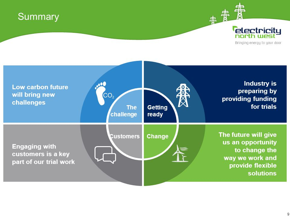 9 Summary 9 Low carbon future will bring new challenges Getting ready Engaging with customers is a key part of our trial work Industry is preparing by