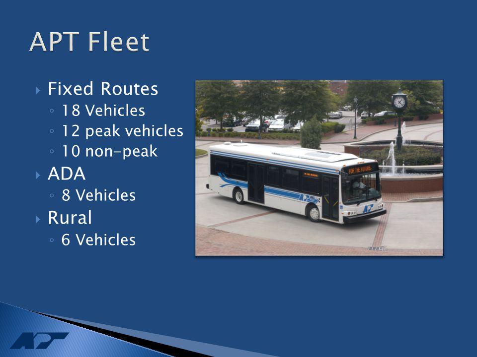  Fixed Routes ◦ 18 Vehicles ◦ 12 peak vehicles ◦ 10 non-peak  ADA ◦ 8 Vehicles  Rural ◦ 6 Vehicles