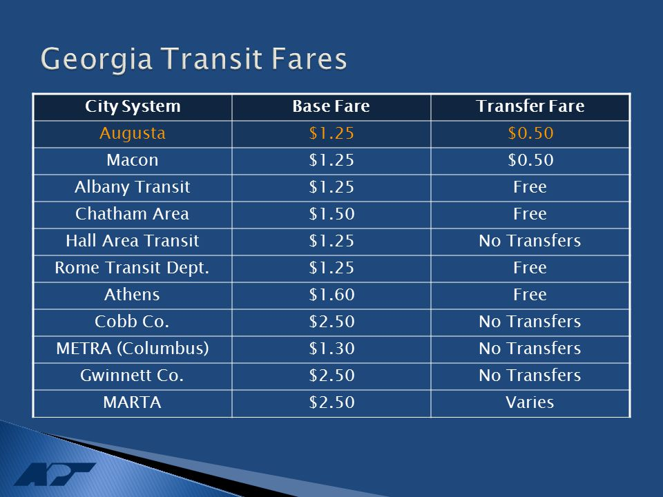 City SystemBase FareTransfer Fare Augusta$1.25$0.50 Macon$1.25$0.50 Albany Transit$1.25Free Chatham Area$1.50Free Hall Area Transit$1.25No Transfers R