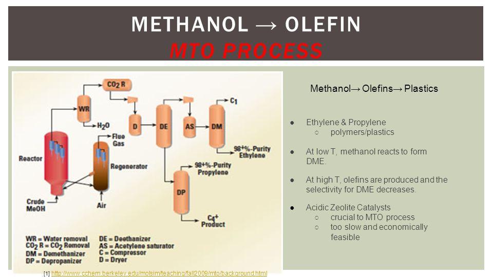 METHANOL → OLEFIN MTO PROCESS Methanol→ Olefins→ Plastics ●Ethylene & Propylene ○polymers/plastics ●At low T, methanol reacts to form DME.