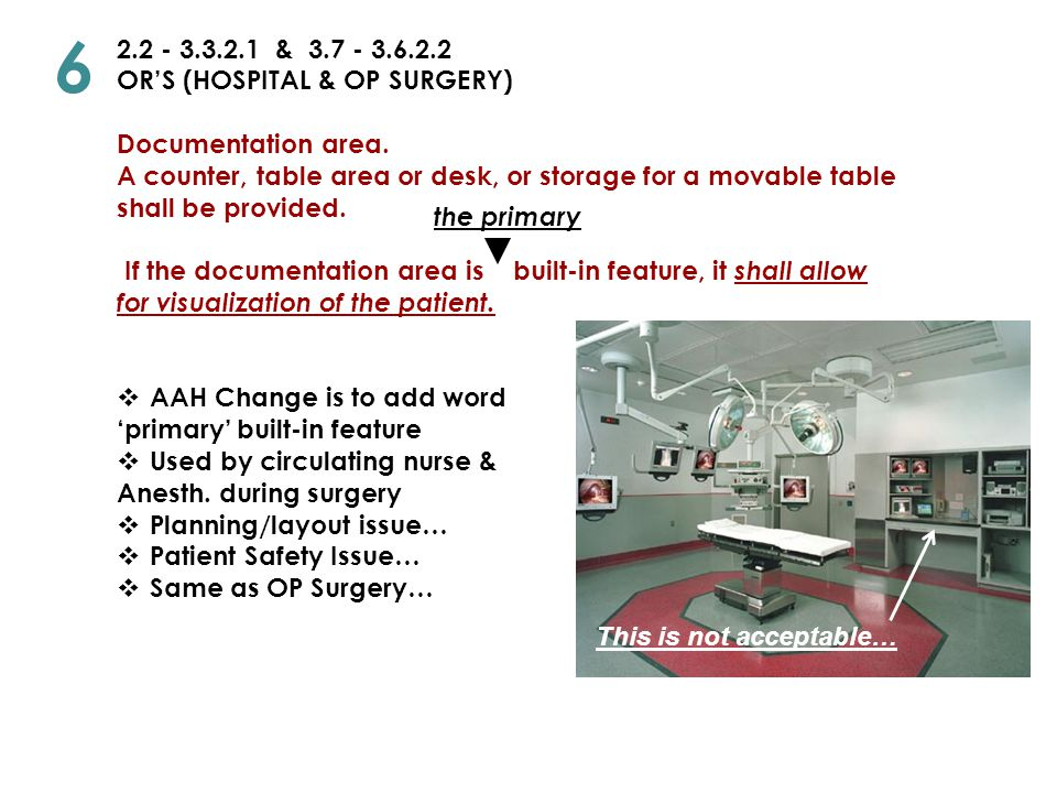 2.2 - 3.3.2.1 & 3.7 - 3.6.2.2 OR'S (HOSPITAL & OP SURGERY) Documentation area. A counter, table area or desk, or storage for a movable table shall be