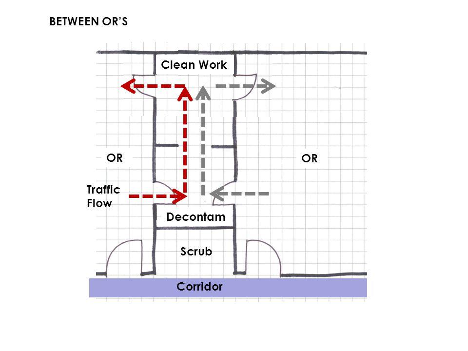 BETWEEN OR'S Traffic Flow Scrub OR Corridor Decontam Clean Work OR Scrub Traffic Flow