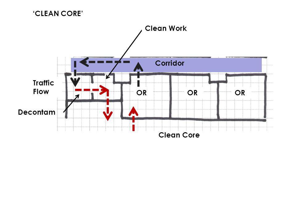 'CLEAN CORE' OR Decontam OR Corridor Traffic Flow Clean Work Clean Core