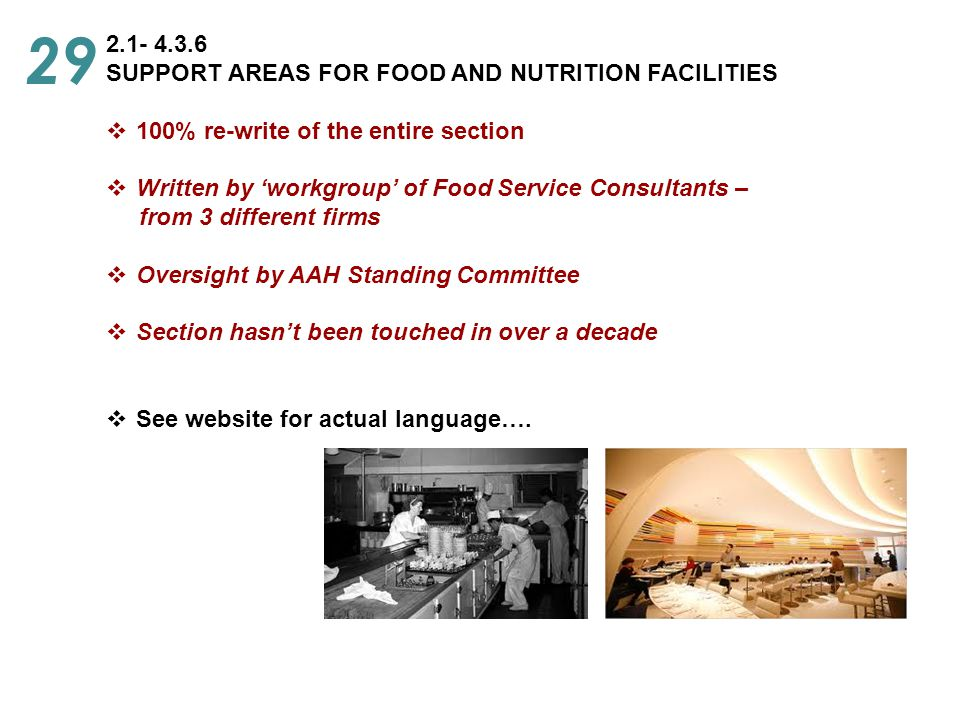 2.1- 4.3.6 SUPPORT AREAS FOR FOOD AND NUTRITION FACILITIES  100% re-write of the entire section  Written by 'workgroup' of Food Service Consultants