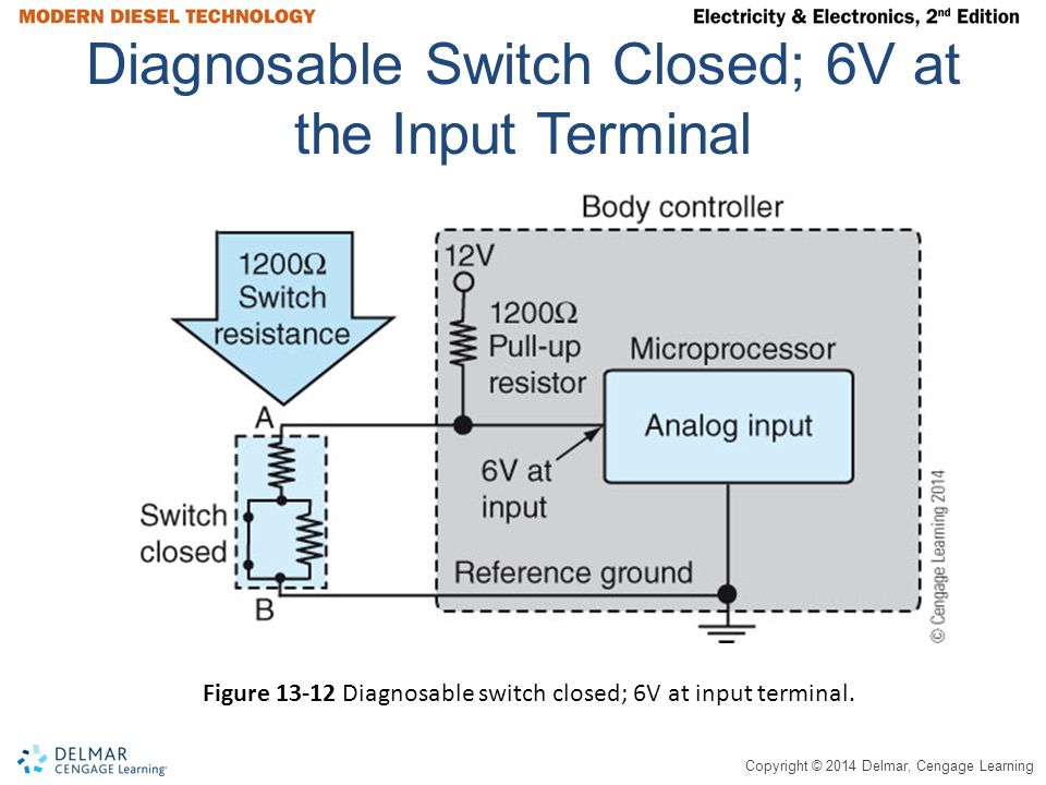 Copyright © 2014 Delmar, Cengage Learning Diagnosable Switch Closed; 6V at the Input Terminal Figure 13-12 Diagnosable switch closed; 6V at input term