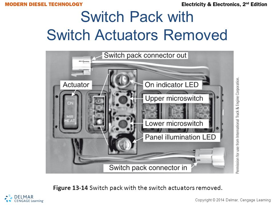 Copyright © 2014 Delmar, Cengage Learning Switch Pack with Switch Actuators Removed Figure 13-14 Switch pack with the switch actuators removed.