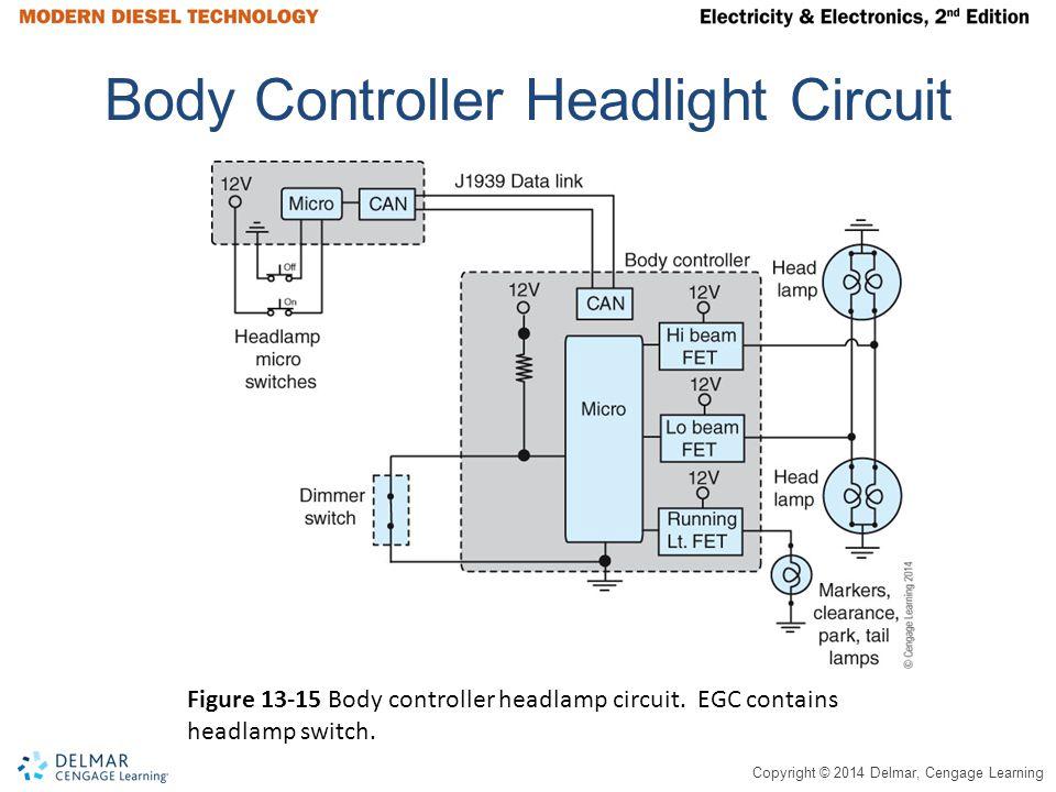 Copyright © 2014 Delmar, Cengage Learning Body Controller Headlight Circuit Figure 13-15 Body controller headlamp circuit. EGC contains headlamp switc
