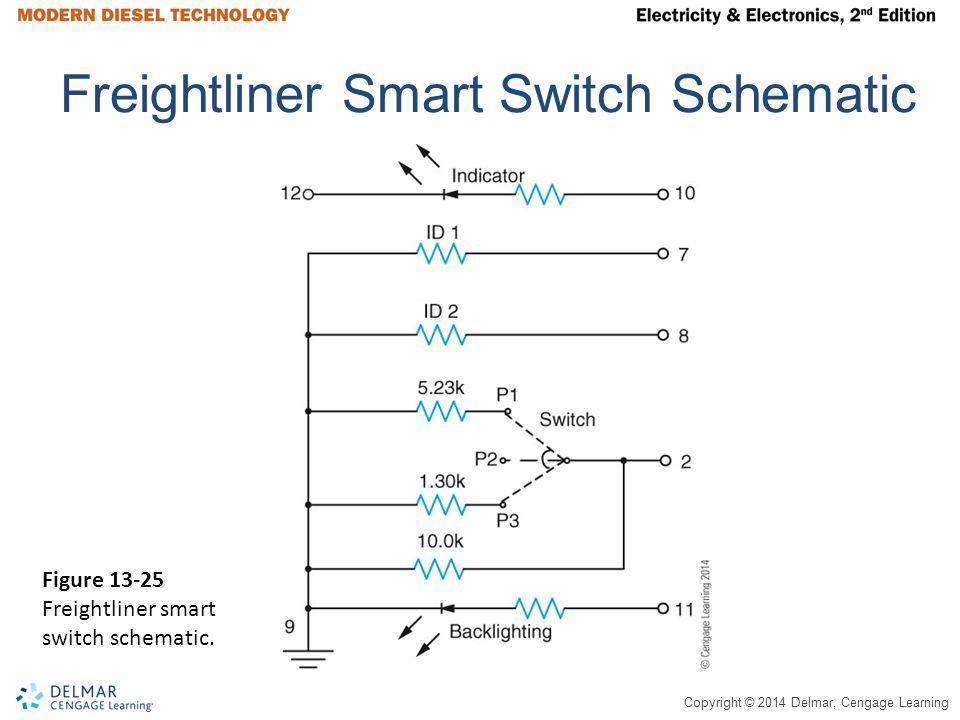 Copyright © 2014 Delmar, Cengage Learning Freightliner Smart Switch Schematic Figure 13-25 Freightliner smart switch schematic.