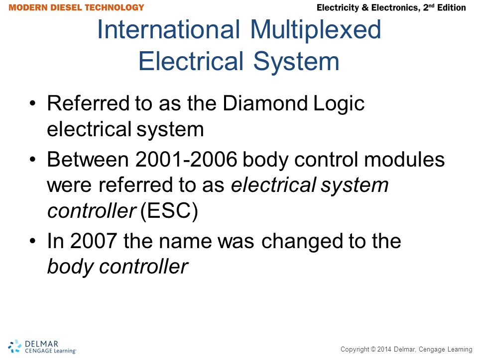 Copyright © 2014 Delmar, Cengage Learning Hardwired Inputs Conventional switch to control electrical devices Reference ground is a single ground that all sensors and switches share Reference ground is connected to chassis ground but in one location usually inside the electronic module