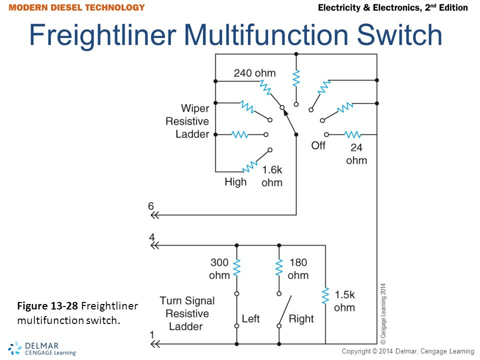 Copyright © 2014 Delmar, Cengage Learning Freightliner Multifunction Switch Figure 13-28 Freightliner multifunction switch.